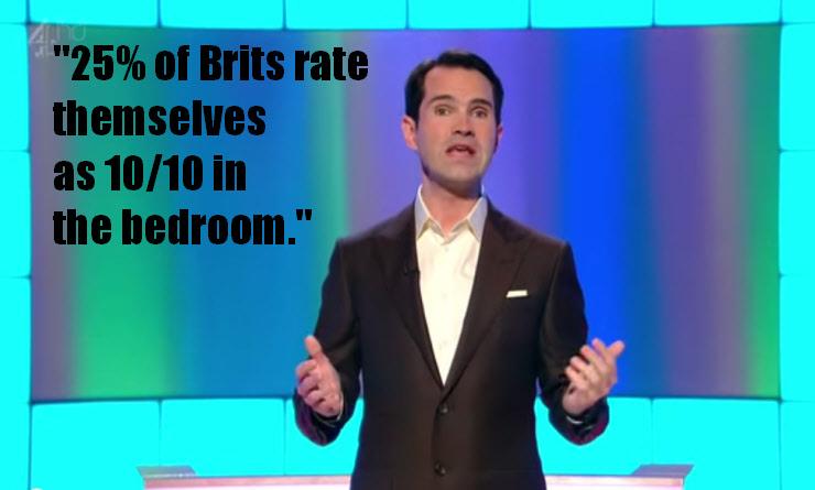Funny statistic
